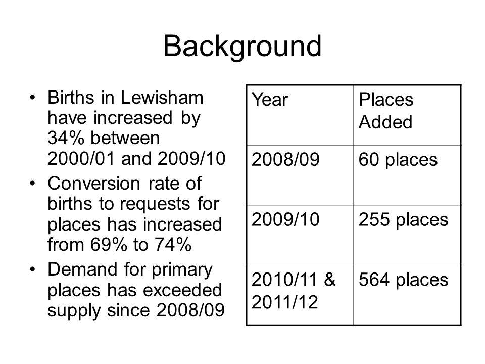 2011/12 564 places added across 21 schools (many of which have taken a bulge in previous years) Forest Hill & Sydenham: Adamsrill (2009 & 2010) Dalmain (2009 & 2010) Horniman, Kelvin Grove(2010) Kilmorie (2009 & 2010) Rathfern, St William of York Lee Green: John Ball (2009) Brockley, Lewisham, Telegraph Hill: Gordonbrock, Lucas Vale, Myatt Garden, Turnham Catford, Bellingham & Grove Park: Athelney (2010), Coopers Lane, Rushey Green (2010) Sandhurst Infants (2009 & 2010) Deptford & New Cross: Grinling Gibbons, Kender (2010) St Joseph's Downham: Good Shepherd, Rangefield