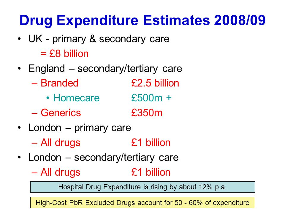 Drug Expenditure Estimates 2008/09 UK- primary & secondary care = £8 billion England – secondary/tertiary care –Branded£2.5 billion Homecare£500m + –G