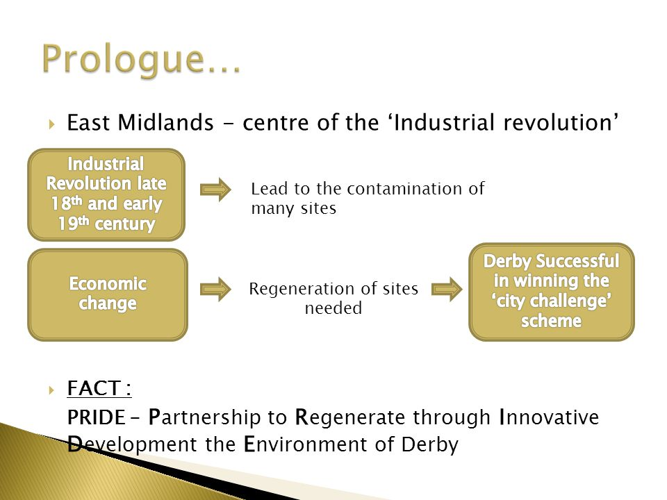  East Midlands - centre of the 'Industrial revolution'  FACT : PRIDE - P artnership to R egenerate through I nnovative D evelopment the E nvironment of Derby Lead to the contamination of many sites Regeneration of sites needed