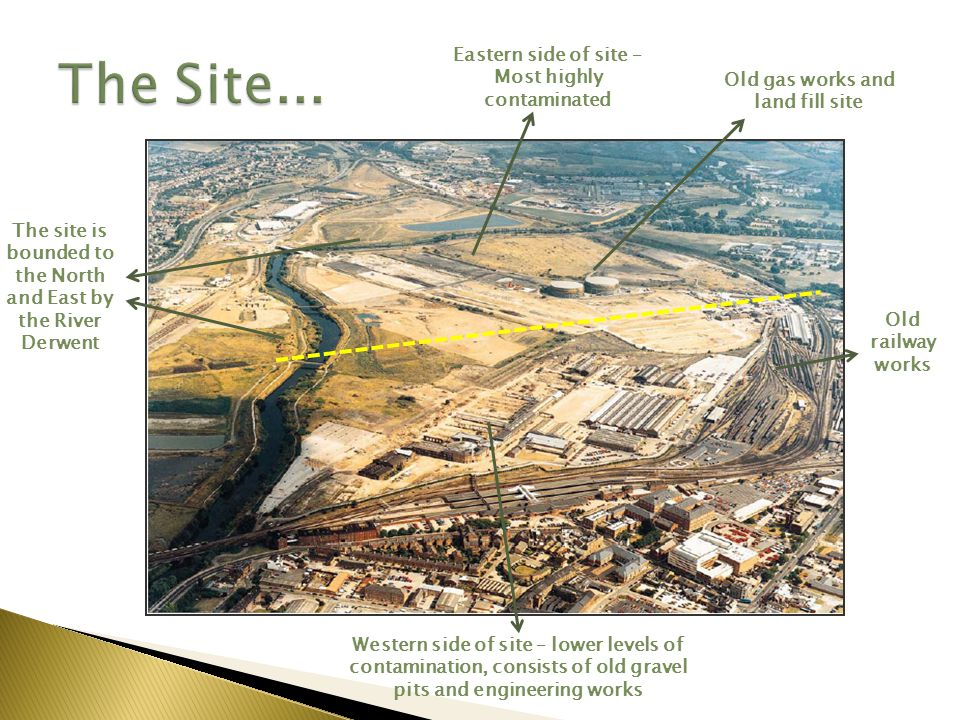 Old gas works and land fill site Eastern side of site – Most highly contaminated Old railway works Western side of site – lower levels of contamination, consists of old gravel pits and engineering works The site is bounded to the North and East by the River Derwent