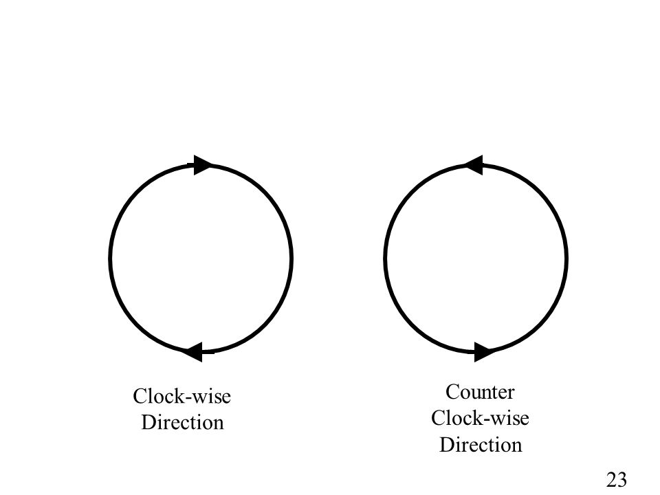 23 Clock-wise Direction Counter Clock-wise Direction