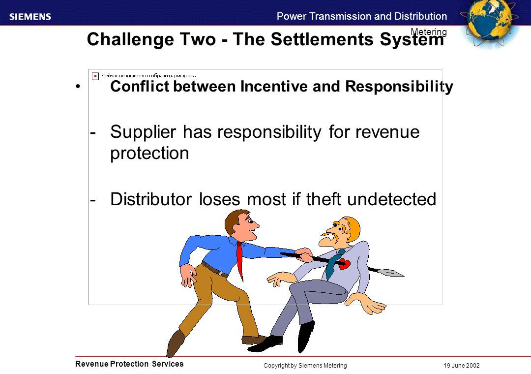 Revenue Protection Services Power Transmission and Distribution Metering 19 June 2002 Copyright by Siemens Metering Challenge Two - The Settlements System Conflict between Incentive and Responsibility -Supplier has responsibility for revenue protection -Distributor loses most if theft undetected