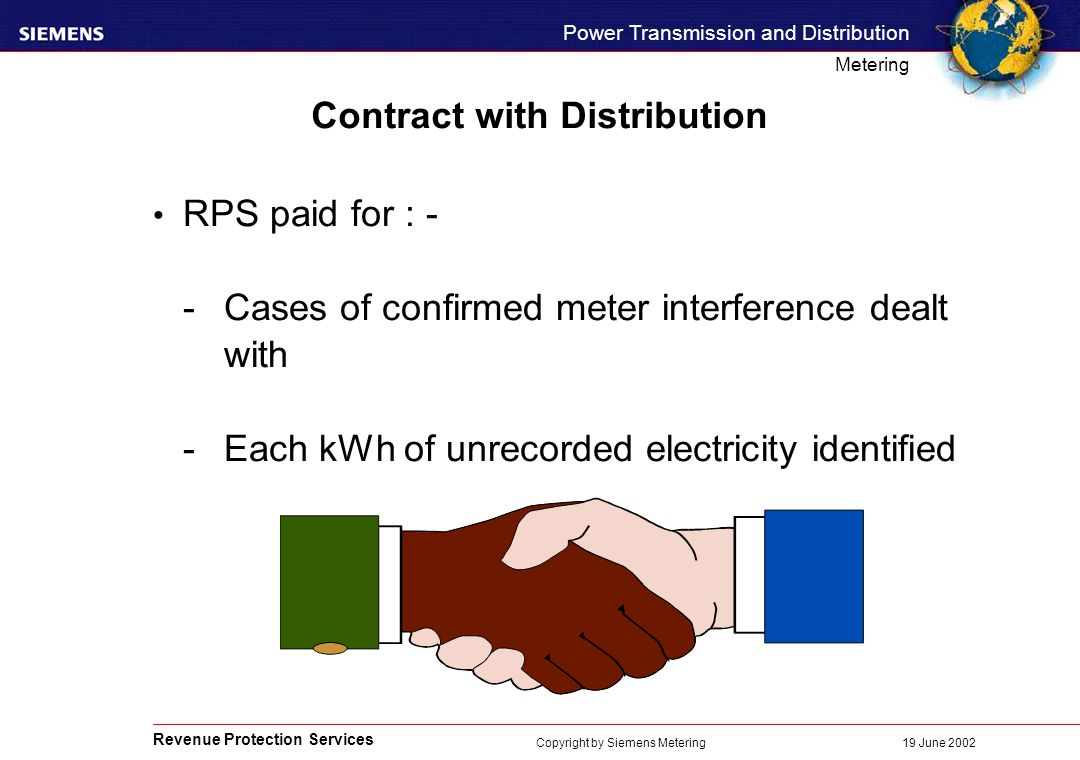 Revenue Protection Services Power Transmission and Distribution Metering 19 June 2002 Copyright by Siemens Metering Contract with Distribution RPS paid for : - -Cases of confirmed meter interference dealt with -Each kWh of unrecorded electricity identified