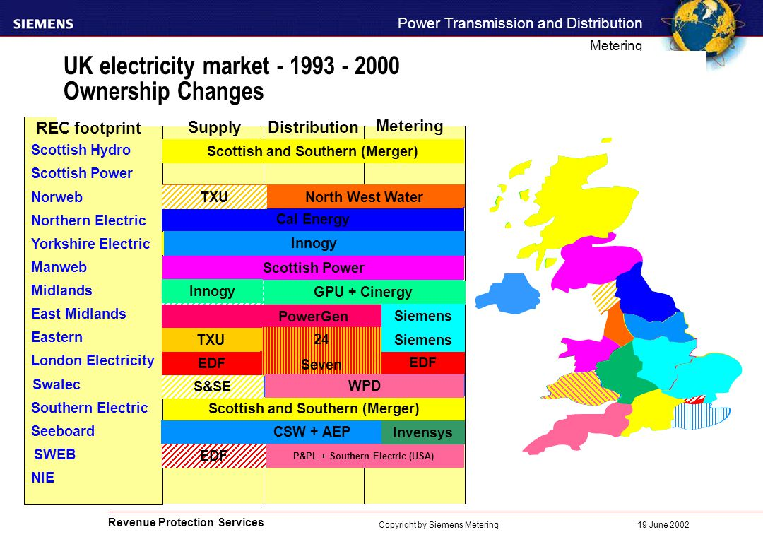 Revenue Protection Services Power Transmission and Distribution Metering 19 June 2002 Copyright by Siemens Metering UK electricity market - 1993 - 2000 Ownership Changes Scottish Power Scottish Hydro Northern Electric Yorkshire Electric Norweb Manweb Midlands East Midlands Eastern Swalec London Electricity Seeboard Southern Electric SWEB REC footprint NIE Southern Electric (USA) Hanson Scottish Power North West Water (United Utilities) Welsh Water (Hyder) CSW GPU + Cinergy Cal Energy Dominion Resources Entergy AEP + CSW CSW + AEP Eastern Energy P&PL + Southern Electric (USA) PowerGen EDF Scottish and Southern (Merger) TXU Supply Distribution Metering Welsh Water (Hyder) British Energy GPU + Cinergy NPower P&PL + Southern Electric (USA) EDF TXU 24 Seven North West Water TXU S&SE Innogy Siemens Invensys Siemens WPD Innogy