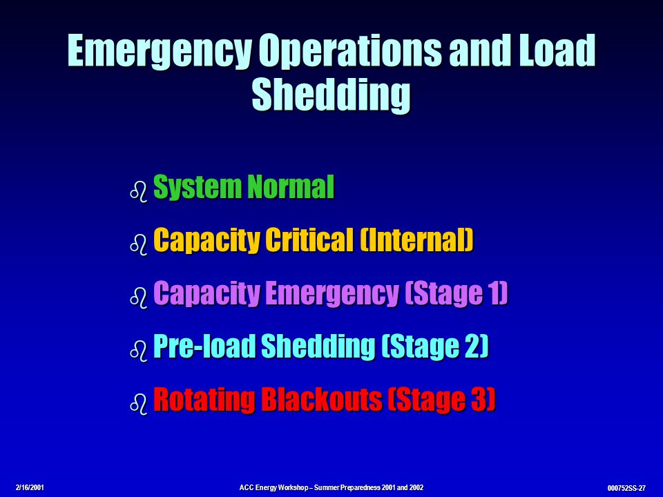 2/16/2001ACC Energy Workshop – Summer Preparedness 2001 and 2002 000752SS-27 Emergency Operations and Load Shedding b System Normal b Capacity Critical (Internal) b Capacity Emergency (Stage 1) b Pre-load Shedding (Stage 2) b Rotating Blackouts (Stage 3)
