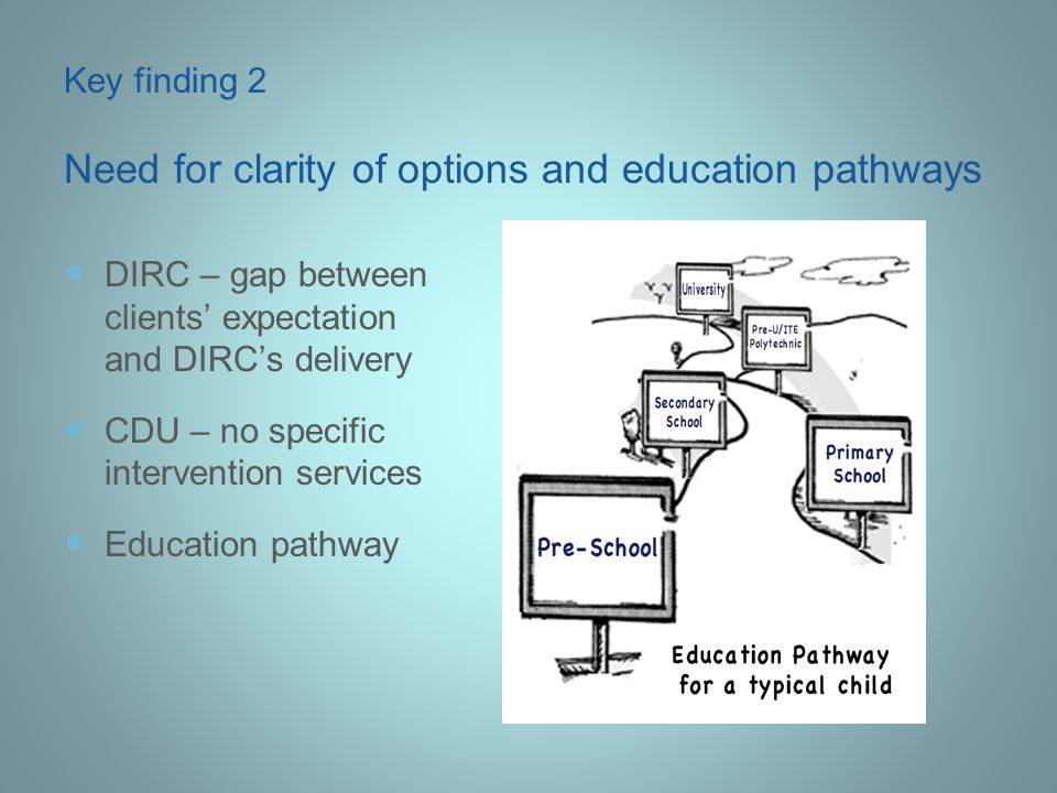 Key finding 2 Need for clarity of options and education pathways DIRC – gap between clients' expectation and DIRC's delivery CDU – no specific interve