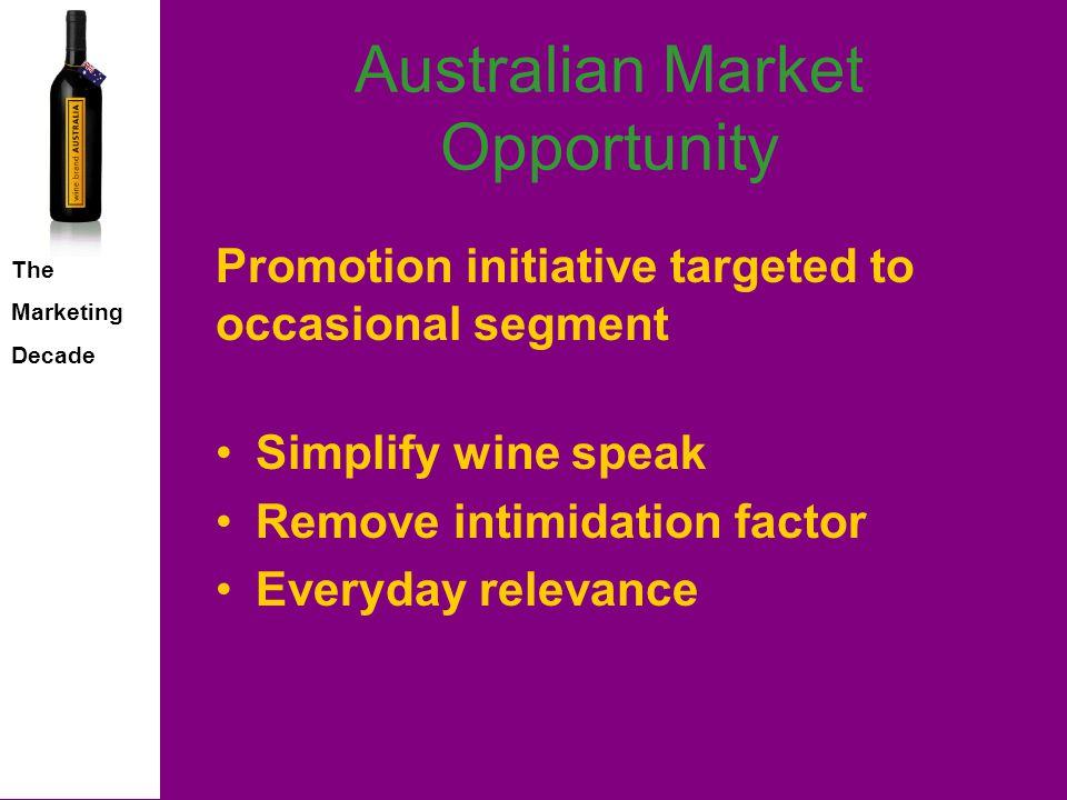 The Marketing Decade Australian Market Opportunity