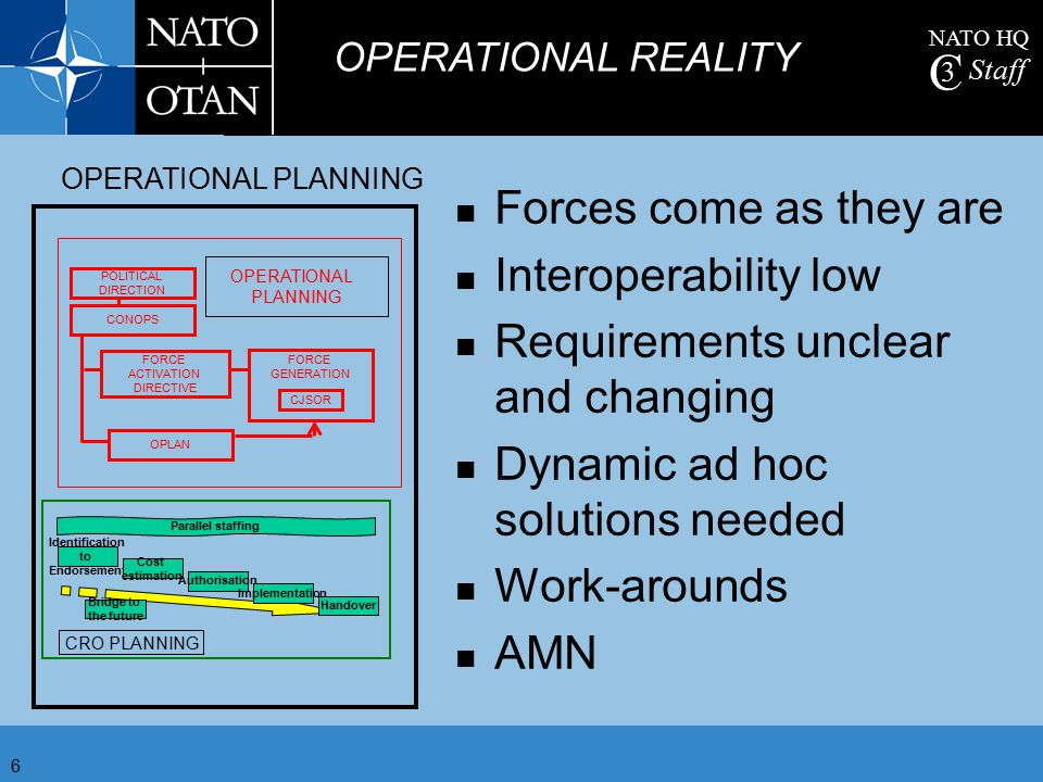 NATO HQ C 3 Staff 7 Understanding and documenting the interoperability requirement (IOR) Identifying solutions to the IOR Implementation of the solutions by all parties Test and validation of the implemented solutions INTEROPERABILITY KEYS