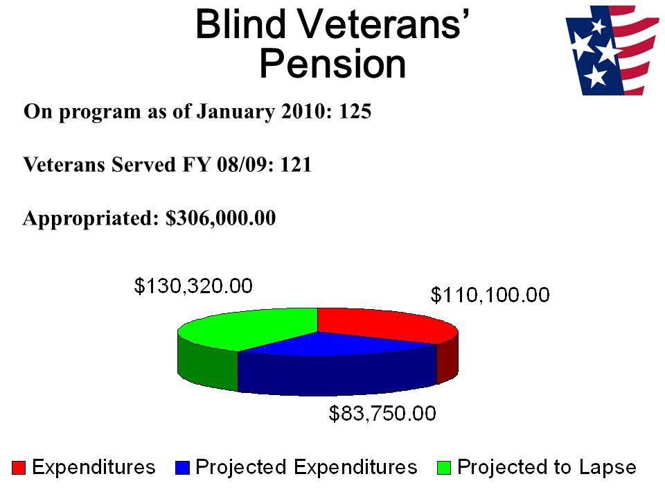 Blind Veterans' Pension On program as of January 2010: 125 Veterans Served FY 08/09: 121 Appropriated: $306,000.00