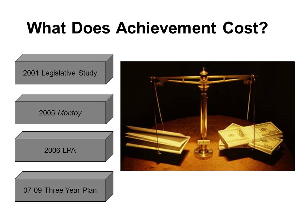 What Does Achievement Cost 2001 Legislative Study 2005 Montoy 2006 LPA 07-09 Three Year Plan
