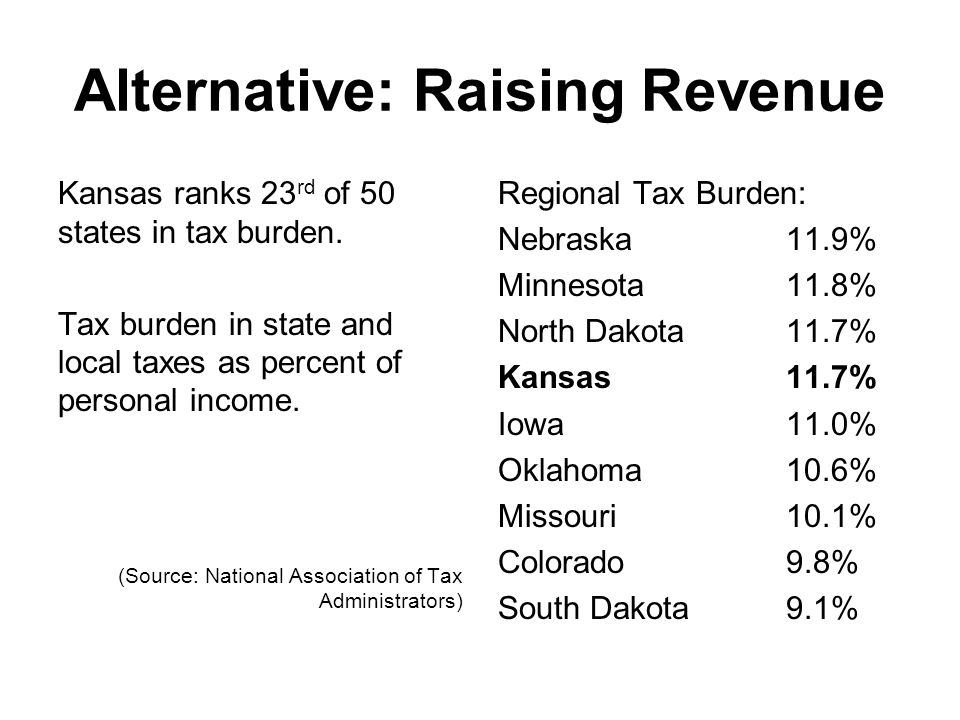 Alternative: Raising Revenue Kansas ranks 23 rd of 50 states in tax burden.