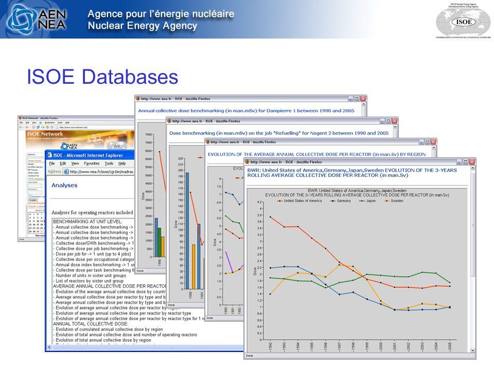 ISOE Databases