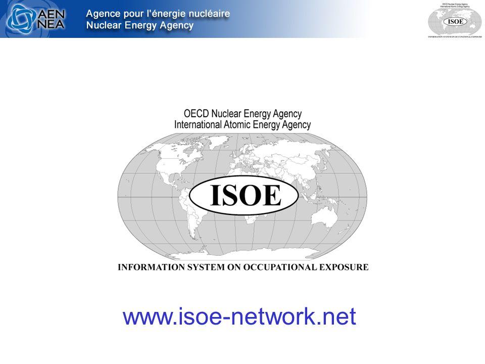 www.isoe-network.net