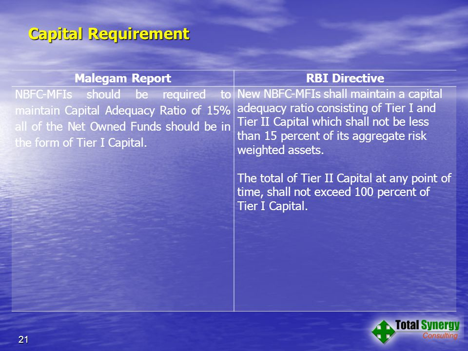 Capital Requirement Malegam Report RBI Directive NBFC-MFIs should be required to maintain Capital Adequacy Ratio of 15% all of the Net Owned Funds should be in the form of Tier I Capital.