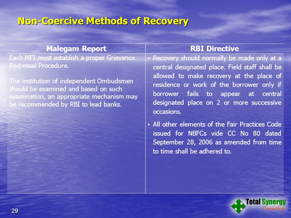 Malegam Report RBI Directive Each MFI must establish a proper Grievance Redressal Procedure.