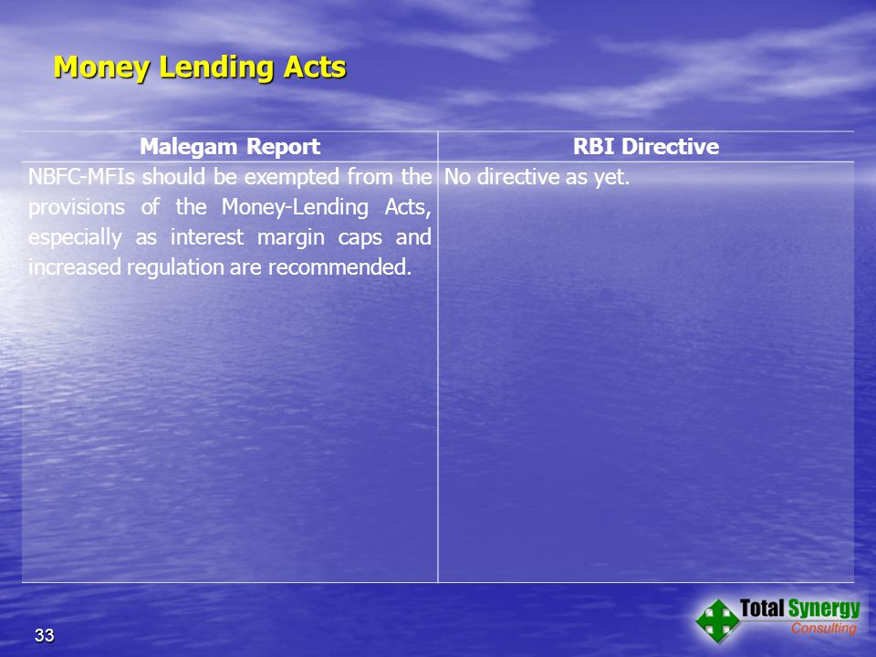 Money Lending Acts Malegam Report RBI Directive NBFC-MFIs should be exempted from the provisions of the Money-Lending Acts, especially as interest margin caps and increased regulation are recommended.