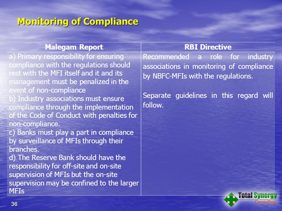 Monitoring of Compliance Malegam Report RBI Directive a) Primary responsibility for ensuring compliance with the regulations should rest with the MFI itself and it and its management must be penalized in the event of non-compliance b) Industry associations must ensure compliance through the implementation of the Code of Conduct with penalties for non-compliance.