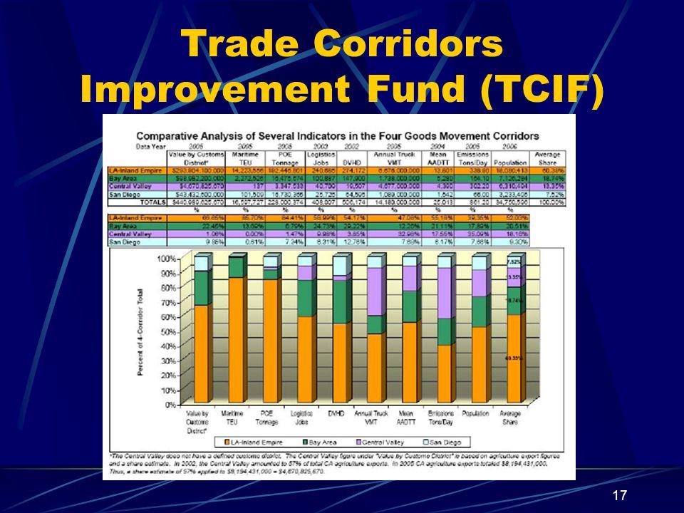 17 Trade Corridors Improvement Fund (TCIF)