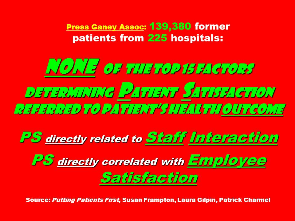 none of THE top 15 factors determining P atient S atisfaction referred to patient's health outcome PS directly related to Staff Interaction PS directly correlated with Employee Satisfaction Press Ganey Assoc: 139,380 former patients from 225 hospitals: none of THE top 15 factors determining P atient S atisfaction referred to patient's health outcome PS directly related to Staff Interaction PS directly correlated with Employee Satisfaction Source: Putting Patients First, Susan Frampton, Laura Gilpin, Patrick Charmel