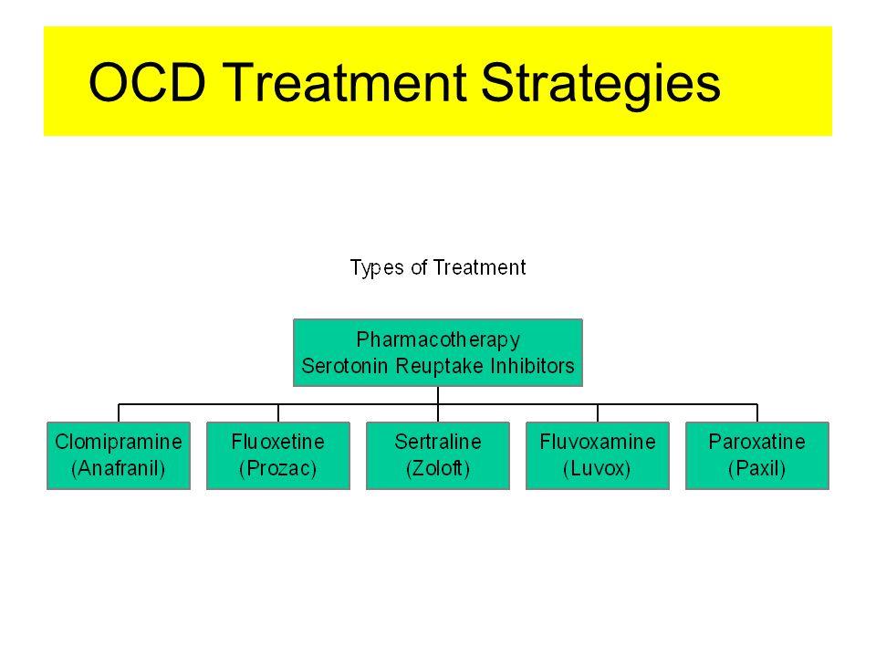 OCD Treatment Strategies