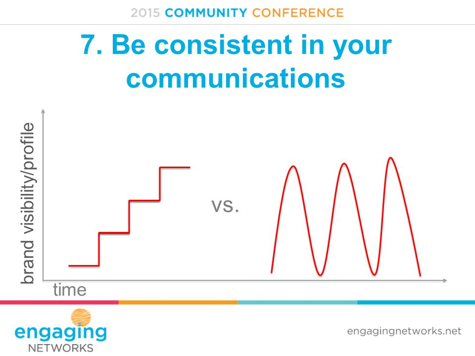 7. Be consistent in your communications vs. time brand visibility/profile