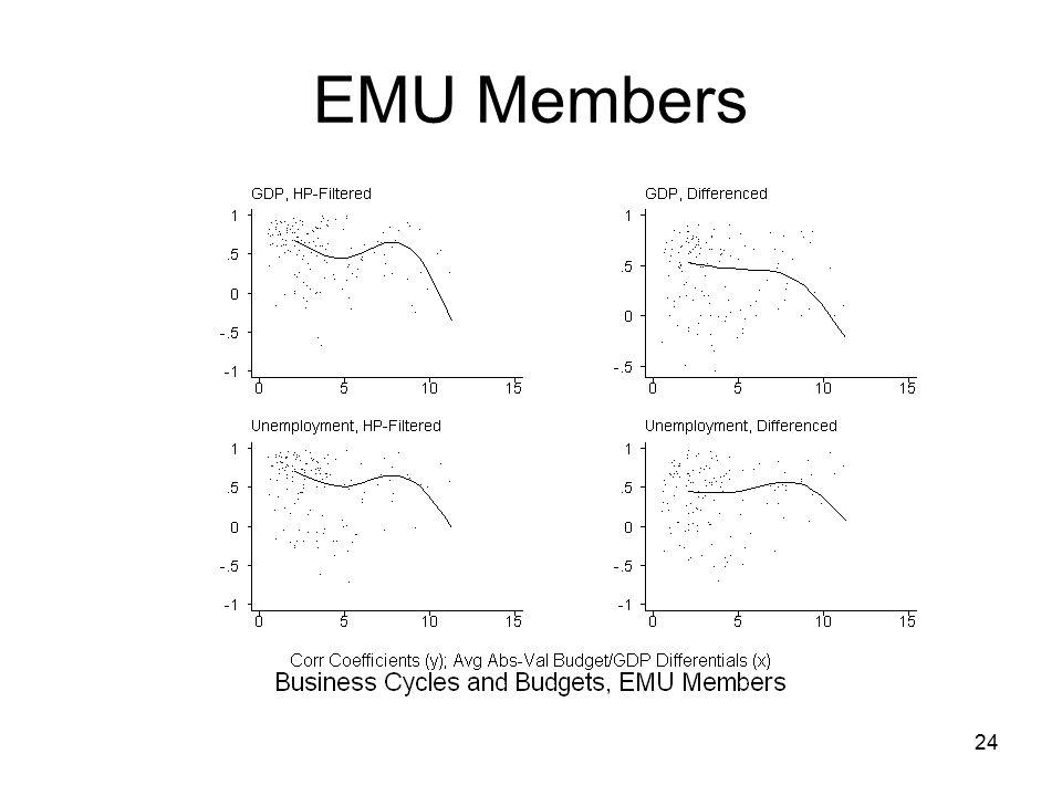 24 EMU Members