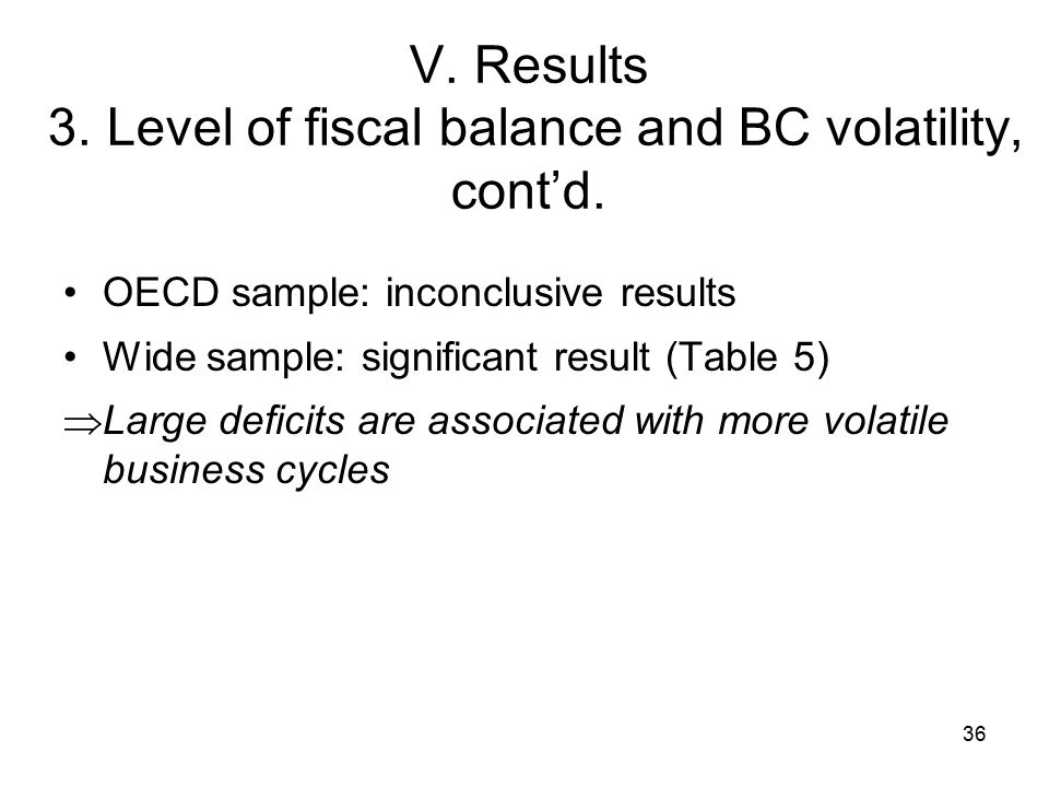 36 V. Results 3. Level of fiscal balance and BC volatility, cont'd.