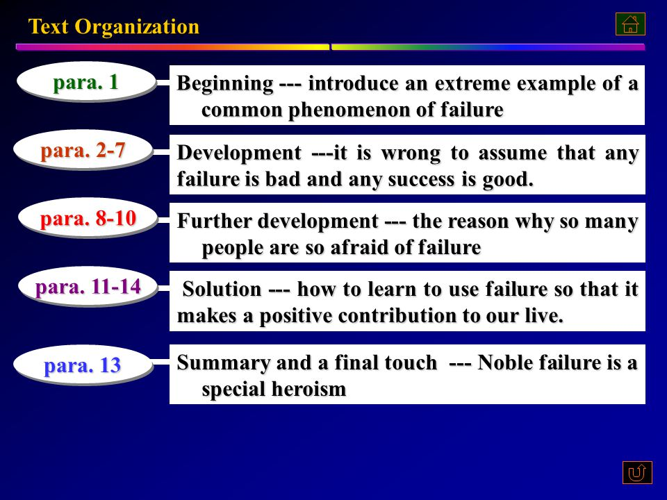 Lead-in Activities 1.What is success. And what is failure.