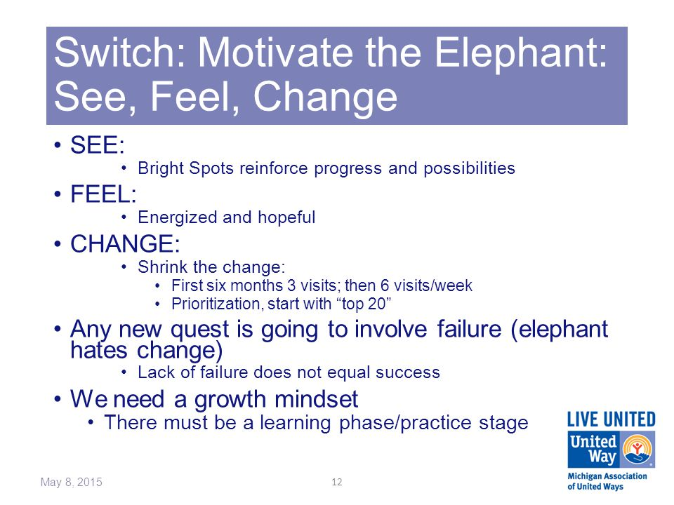 Switch: Motivate the Elephant: See, Feel, Change SEE: Bright Spots reinforce progress and possibilities FEEL: Energized and hopeful CHANGE: Shrink the change: First six months 3 visits; then 6 visits/week Prioritization, start with top 20 Any new quest is going to involve failure (elephant hates change) Lack of failure does not equal success We need a growth mindset There must be a learning phase/practice stage May 8, 2015 12
