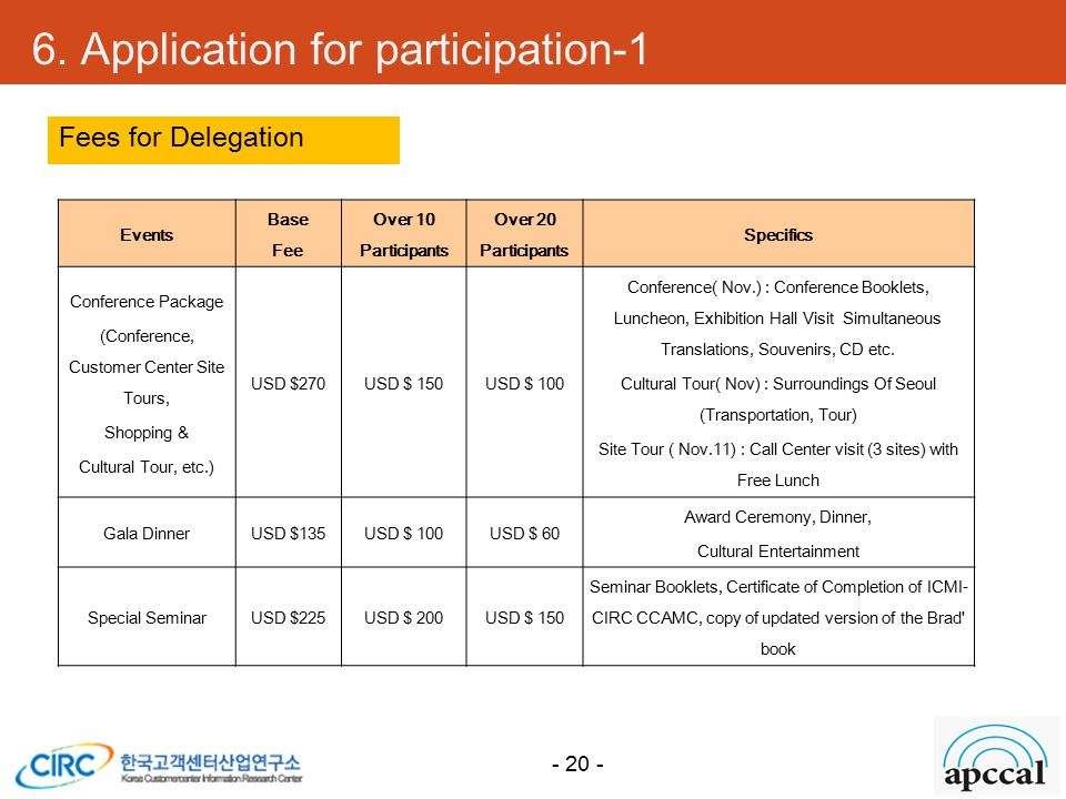 6. Application for participation-1 Events Base Fee Over 10 Participants Over 20 Participants Specifics Conference Package (Conference, Customer Center