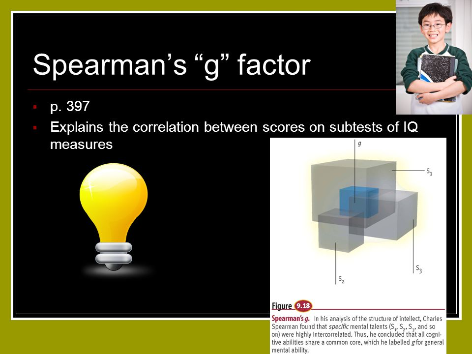 Spearman's g factor  p. 397  Explains the correlation between scores on subtests of IQ measures