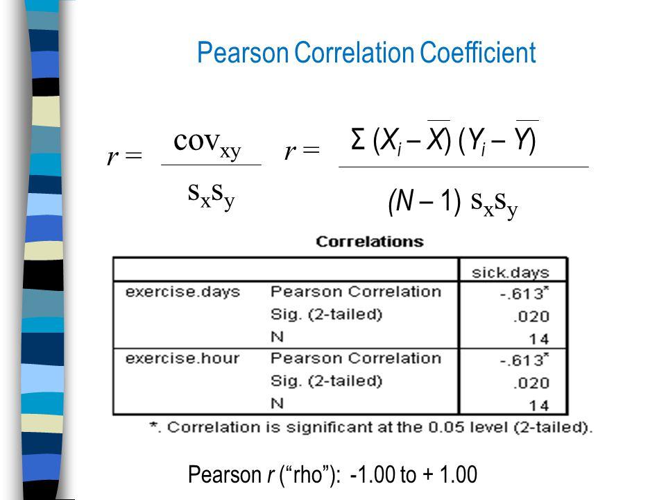 "Pearson Correlation Coefficient r = cov xy sxsysxsy r = Σ ( X i – X ) ( Y i – Y ) (N – 1) sxsysxsy Pearson r (""rho""): -1.00 to + 1.00"