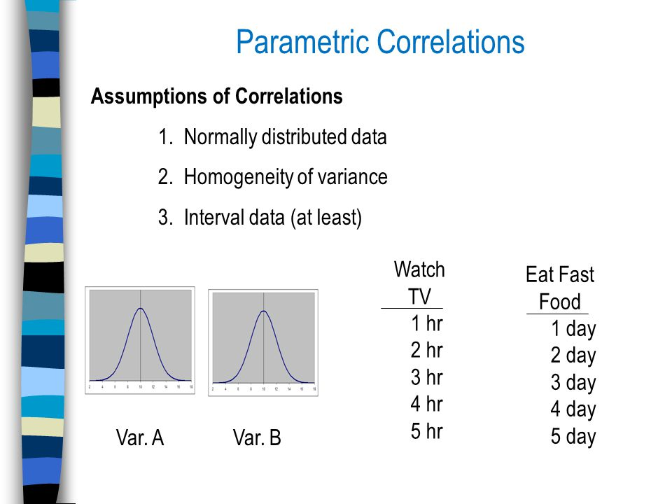 Parametric Correlations Assumptions of Correlations 1. Normally distributed data 2. Homogeneity of variance 3. Interval data (at least) Var. AVar. B W