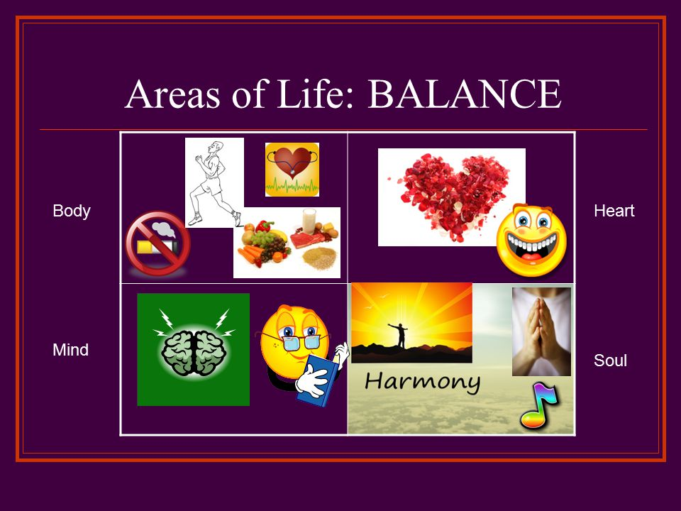 Areas of Life: BALANCE BodyHeart Mind Soul