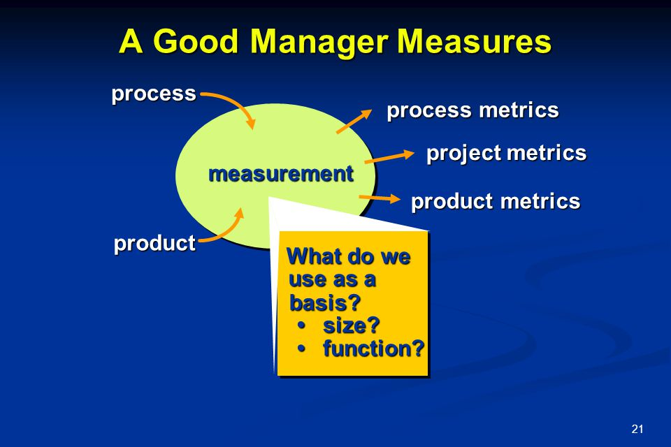 21 A Good Manager Measures measurement What do we use as a basis? size? size? function? function? project metrics process metrics process product prod
