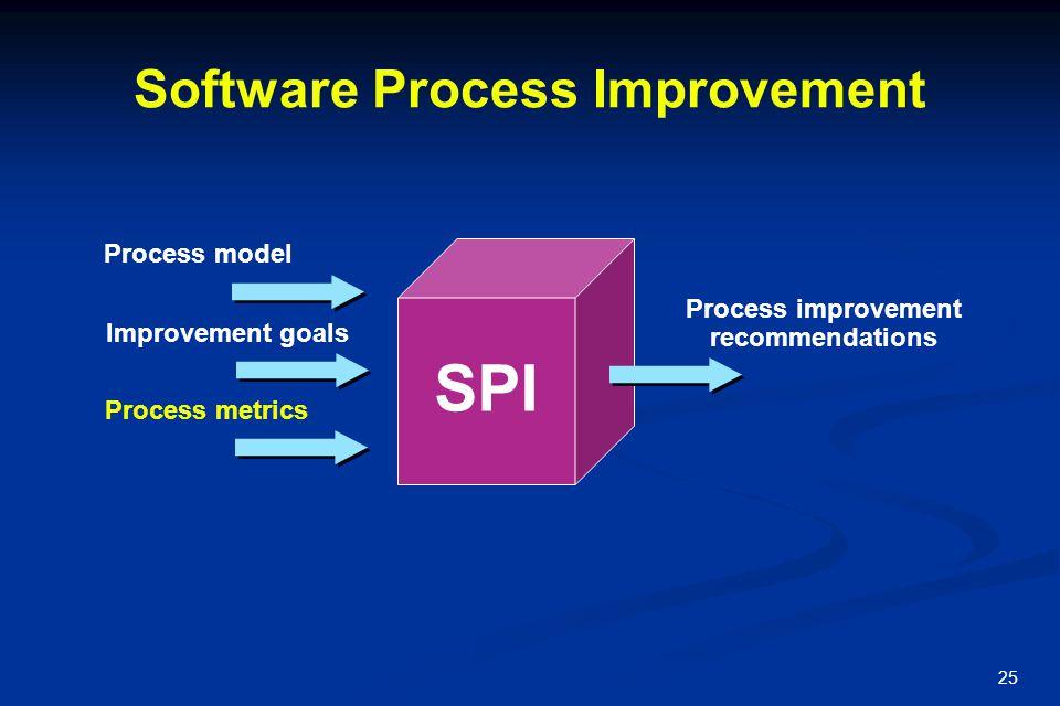 25 Software Process Improvement SPI Process model Improvement goals Process metrics Process improvement recommendations