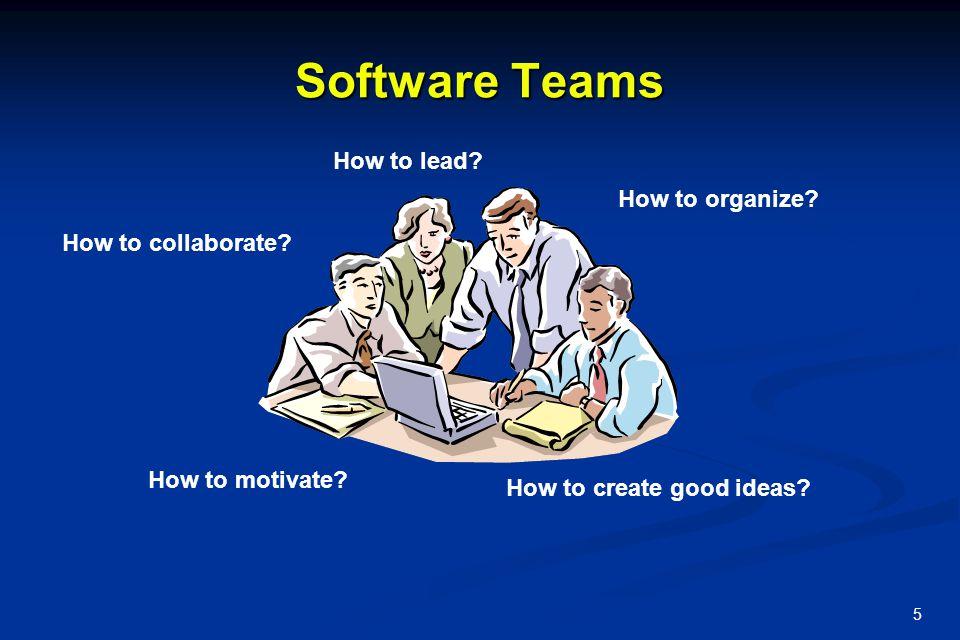 6 Team Leader The MOI Model The MOI Model Motivation.