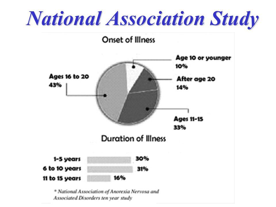 National Association Study