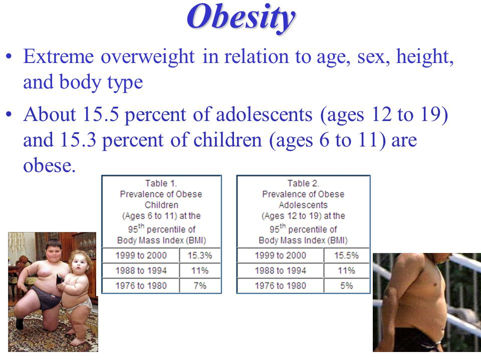 Obesity Extreme overweight in relation to age, sex, height, and body type About 15.5 percent of adolescents (ages 12 to 19) and 15.3 percent of children (ages 6 to 11) are obese.
