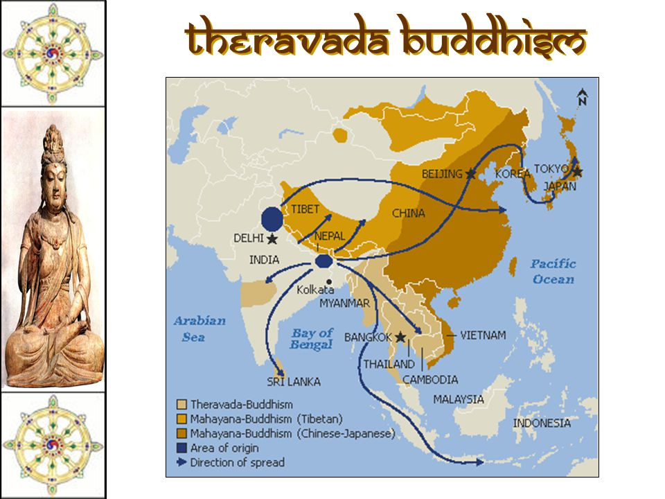"Theravada Buddhism  The oldest school of Buddhism.  The ""Way of the Elders"" or the ""Small Vehicle.""  Found in southern Asia.  The monastic life is"