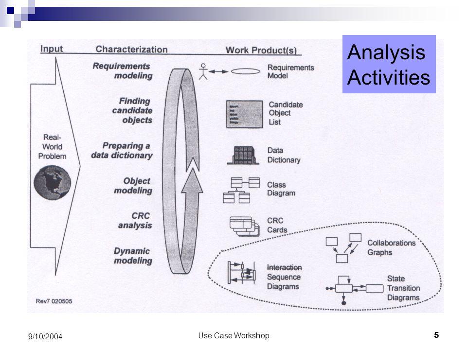 Use Case Workshop5 9/10/2004 Analysis Activities