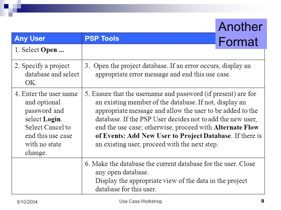 Use Case Workshop9 9/10/2004 Any UserPSP Tools 1. Select Open...