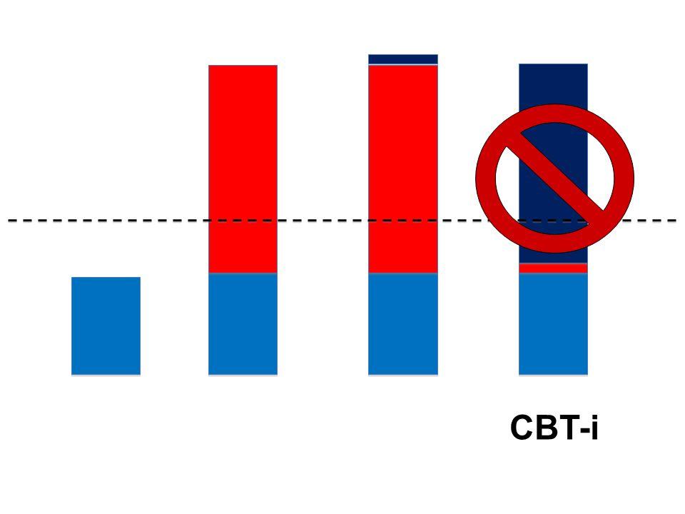 CBT-i