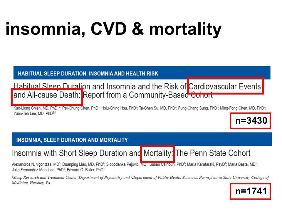 insomnia, CVD & mortality n=1741 n=3430