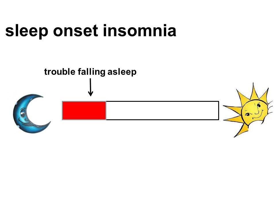 sleep onset insomnia trouble falling asleep