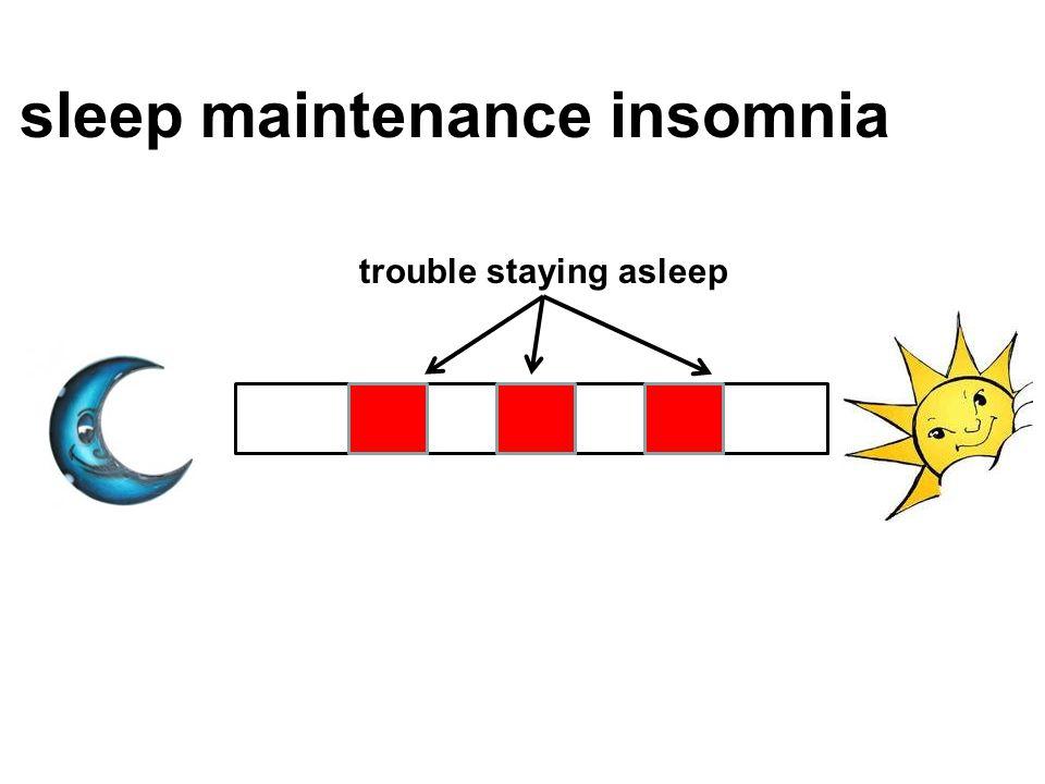 trouble staying asleep sleep maintenance insomnia
