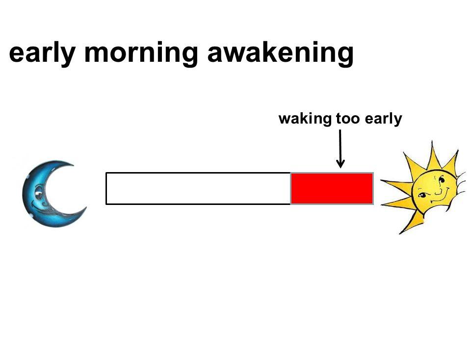 waking too early early morning awakening