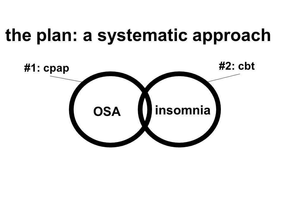 OSA #2: cbt insomnia #1: cpap the plan: a systematic approach