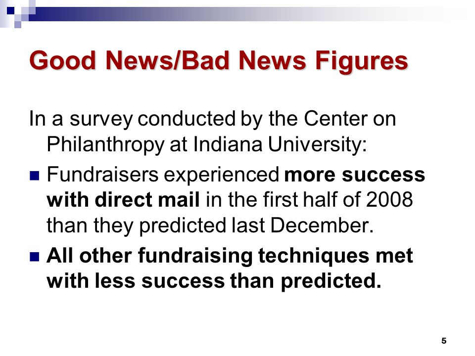 6 Bad News Figures According to the USA TODAY/Gallup Poll: 66% of Americans expected to donate the same or more this year as they did last year, but 72% said their finances would affect their philanthropy.