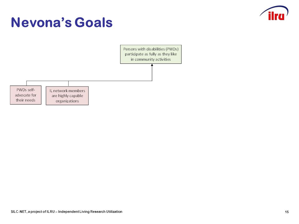 SILC-NET, a project of ILRU – Independent Living Research Utilization Nevona's Goals 15